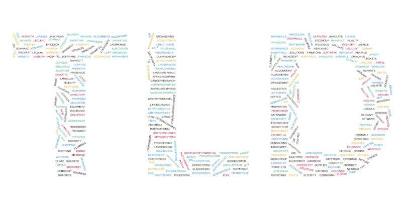 TLD Word Cloud